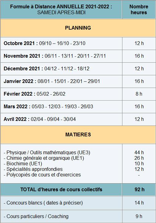 Formule à distance annuelle 2021-2022