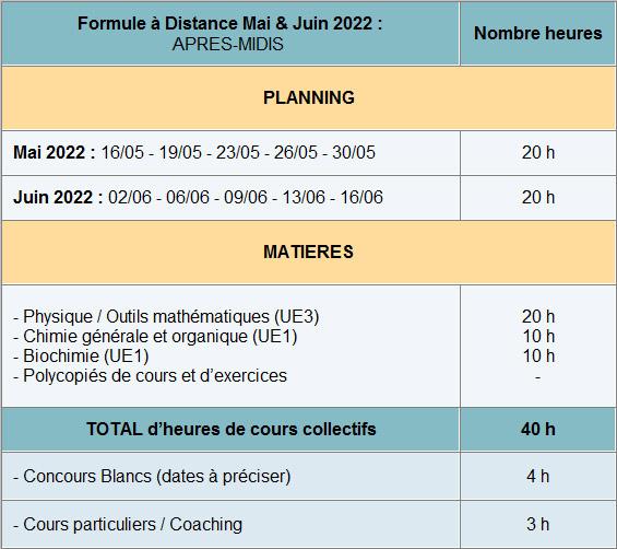 Formule à distance mai-juin 2022